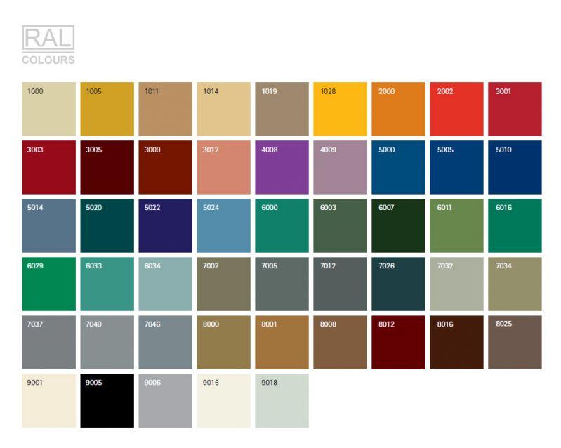 Palette colori ral per rinnovare i colori di casa